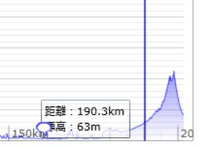 Saigonoyama